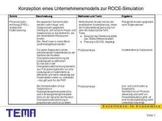 ROCE-Simulation Fortsetzung
