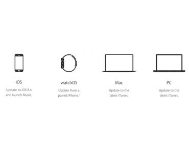 Apple Music: Spotify-Konkurrent für 9,99 monatlich, mit Beats 24/7 Radio