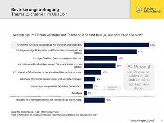Alle Jahre wieder: Erleichtern naive deutsche Touristen Langfingern die Arbeit?