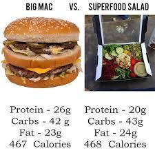 Über den Fehler, Lebensmittel auf einzelne Nährstoffe zu reduzieren