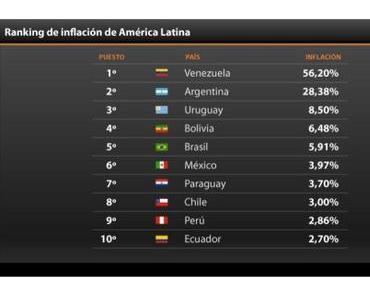 Backpacker Reisekosten Südamerika und Mittelamerika aktuell – was kostet der Aufenthalt?
