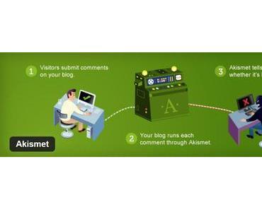 Sicherheitsupdate für Anti-Spam-Plugin Akismet für WordPress