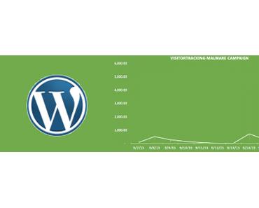 Inzwischen nutzt jede vierte Webseite der Welt WordPress