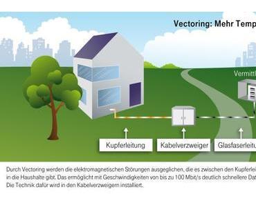Vectoring führt zu Technologie-Monopol der Telekom
