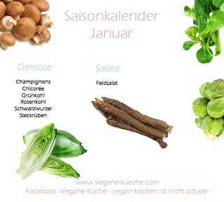 Saisonkalender: Obst und Gemüse im Januar