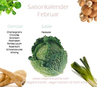 Saisonkalender: Obst und Gemüse im Februar