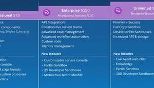Neue Salesforce Lightning Editionen: Mehr Individualität, mehr Fähigkeiten, Wert