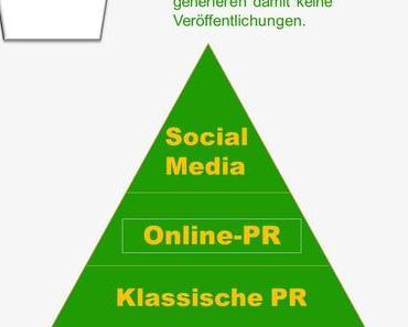 Online Pressemitteilungen nutzen, um erfolgreich zu kommunizieren