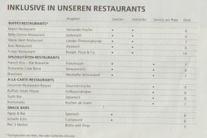 Info -AIDAprima: Kabinen, Deckspläne, Restaurants