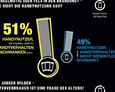 Mobilfunk, Pokémon Go, Stauhasser, Steuerzahlergedanktag [#Infografik KW28]