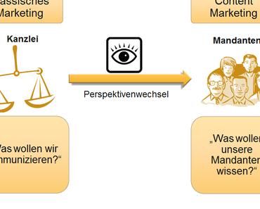 Content Marketing für Rechtsanwälte – Kanzleimarketing im Web