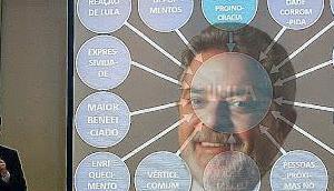 Brasilianische Zustände: Putsch, 2.Teil