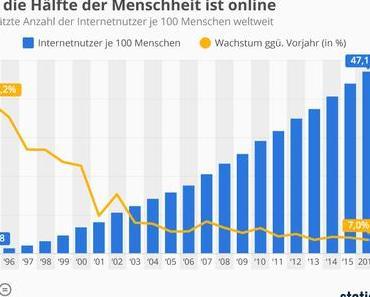 Black Friday, Cyber Monday, Online, Handy, Mobile, e-Commerce, Österreich, Schweiz [#Infografik KW48]