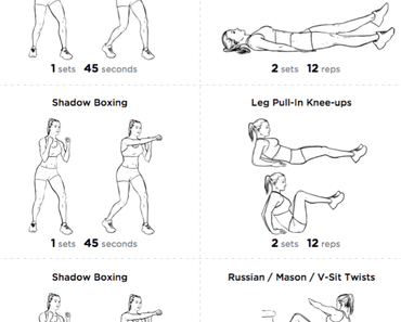 Hiit Sixpack Workout