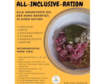 All-Inclusive-Ration