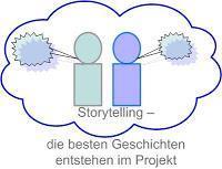 In Geschichten denken - So geht Business Storytelling