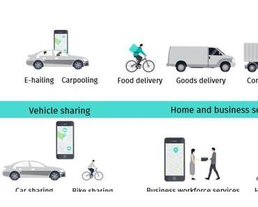 Here stellt Mobility on-demand Toolkit vor