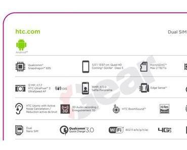 HTC U 11: Verpackung enthüllt technische Daten