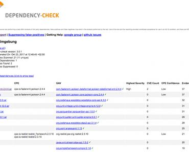 Automatische Überprüfung auf Sicherheitslücken im Java Code auf Basis der Internationalen National Vulnerability Database (NVD)