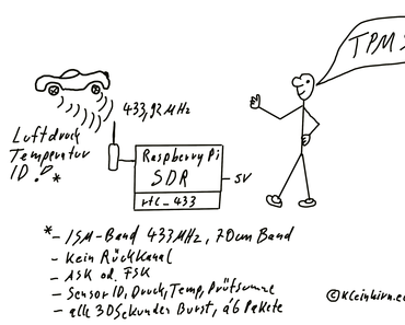 rtl_433 für den Raspberry Pi selbst compilieren um Temperatursensoren und Luftruck von Autoreifen (TPMS) uä. auf 433,92 Mhz zu empfangen