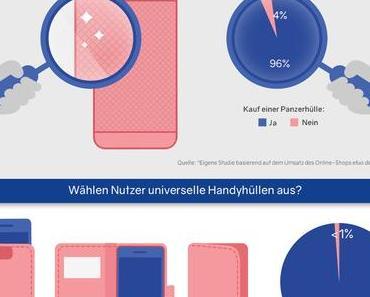 Welche Möglichkeiten habe ich, mein Smartphone zu schützen? (Infografik)