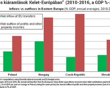 Der Betrug und die Lüge der EU-Subventionen