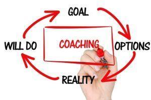 Der Traum vom anderen Job – Neue Karriererichtung mit Coach