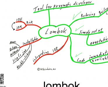 Wie kann Boilerplate Code in Java reduziert werden?