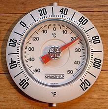Wie rechnet man von Fahrenheit in Celsius im Kopf um?
