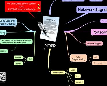 Nmap Portscanner für Netzwerkdiagnose ;-)