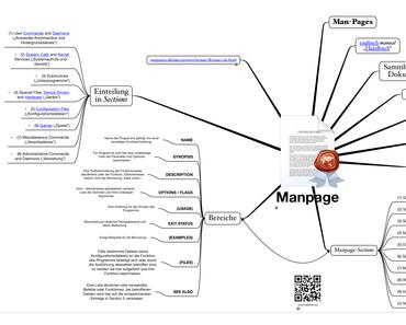 Raspberry Pi Linux: Manpages auf deutsch in einer Minute installieren