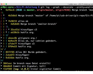 Grafische ASCII-Anzeige 顯示 eines Git-Trees
