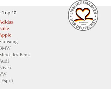 Die beliebtesten Sportmarken des Jahres in Deutschland. Welche Lieblingsmarken liegen vorn?