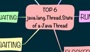 Java Thread State oder starten einfaches Programm Raspberry