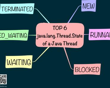 Java Thread – 6 State oder wie starten wir ein einfaches Java Programm auf dem Raspberry Pi