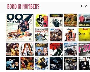 Bond-Fakten total!