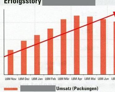 Tolle Grafik!
