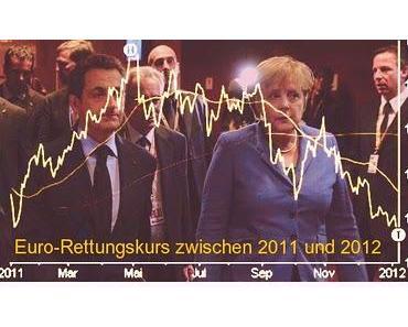 Euro-Rettung für immer: Alles auf Anfang