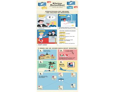 Die Reisefibel-interessantes und Tipps rund um den Urlaub