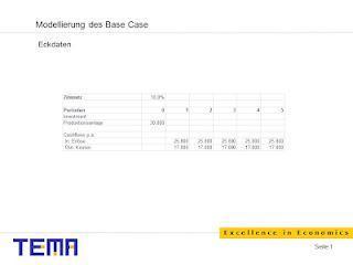Vorgehensweise bei der Realoptionsanalyse am Beispiel einer Erweiterungsoption