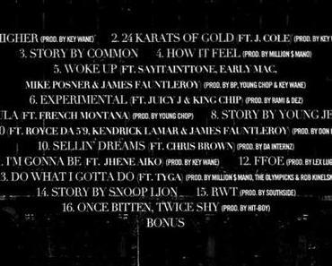 Big Sean – Detroit [Mixtape x Download]