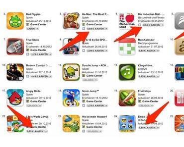 Apple zieht die Preise im App Store an!