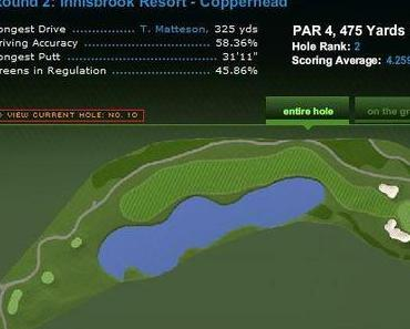 PGA Tour Tampa Bay Championship – Tag 2 – Martin Kaymer Hole 16 – 18