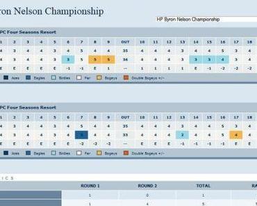 PGA Tour HP Byron Nelson Championchip – Tag 2
