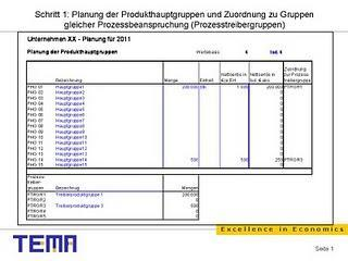 ROCE- und Businessplan-Simulation