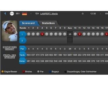 PGA Tour, European Tour & LPGA Tour – Was war am ersten Tag los?