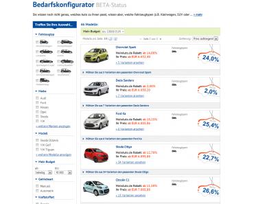 Neuwagen bis 10000 Euro: Von Opel, VW bis Skoda & Seat