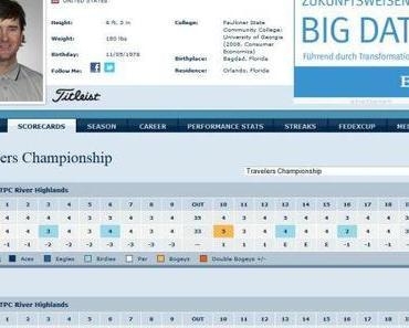 PGA Tour – Travelers Championship – Tag 2