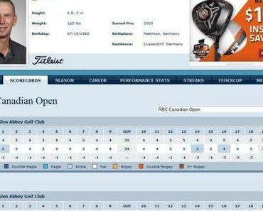 PGA Tour RBC Canadian Open 2013 – Finale