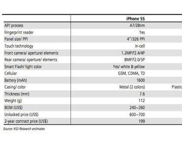 iPhone 5S: A7-Prozessor, Gold-Edition, Fingerabdrucksensor, 128GB Speicher?